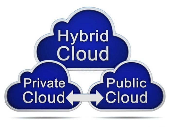 multi-nube-cloud-hibrida-publica-privada