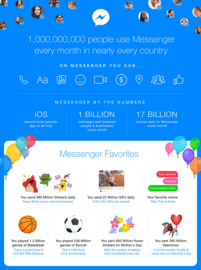 Infographic_facebook-Messenger