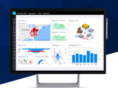 Dynamics 365, la evolución del CRM y ERP al Customer Engagement
